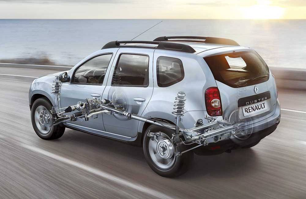 renault_duster_4x4