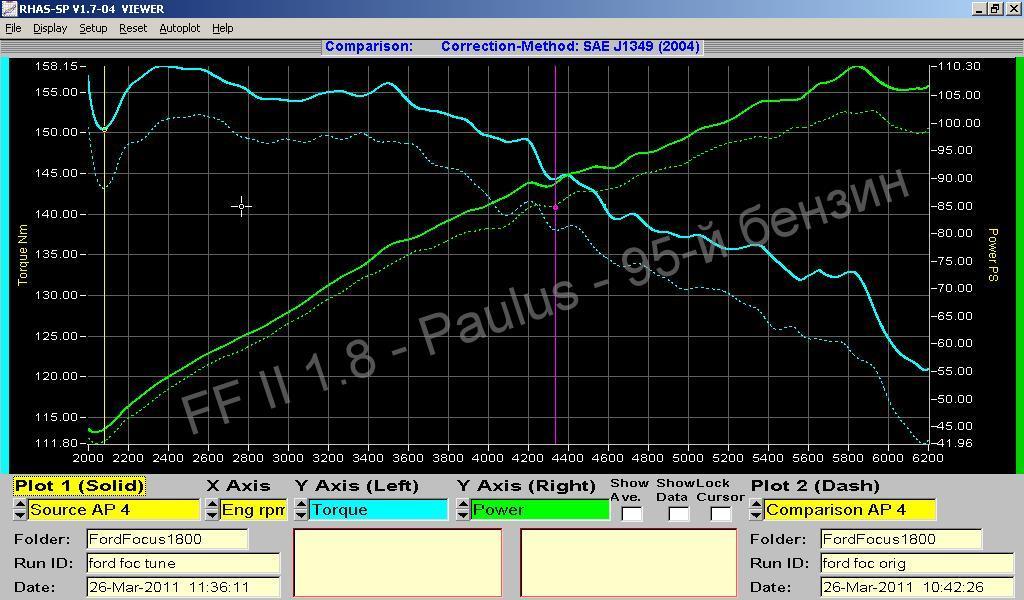 ff2_1-8_stock-vs-95-paulus