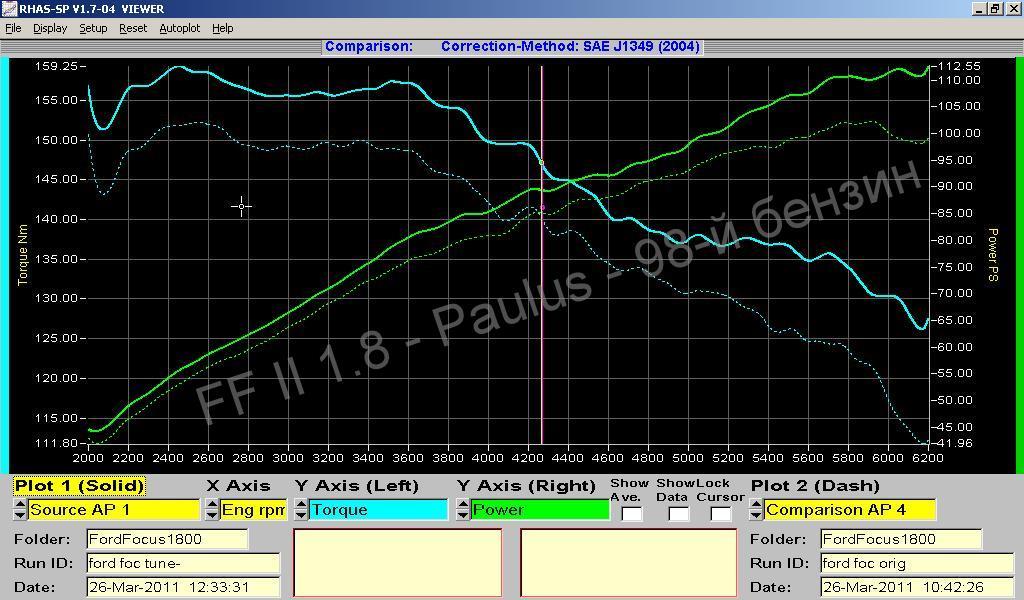 ff2_1-8_stock-vs-98-paulus