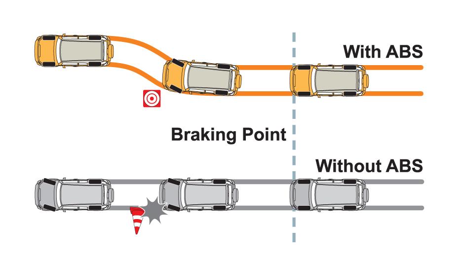 abs-brakes-demonstration
