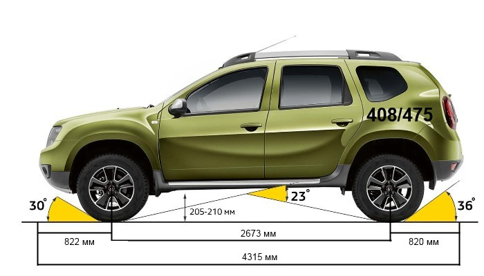 gabarity-renault-duster-2016